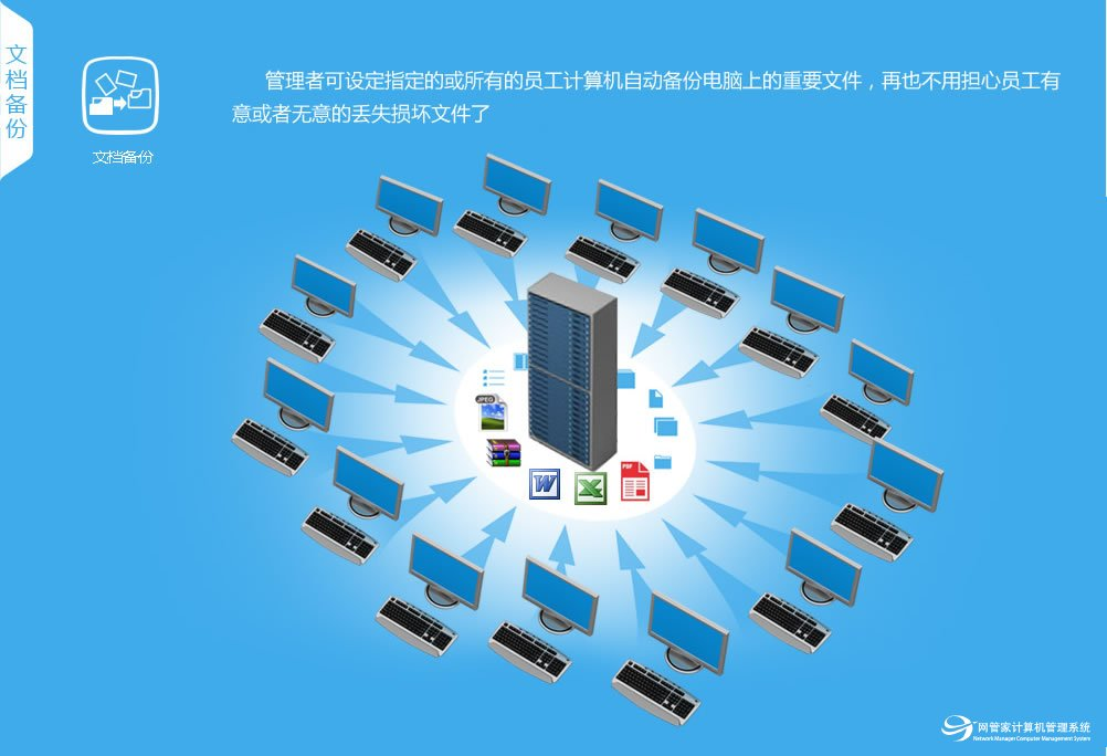 文件管控软件_文件防泄密软件_文件安全_网管家员工计算机监控