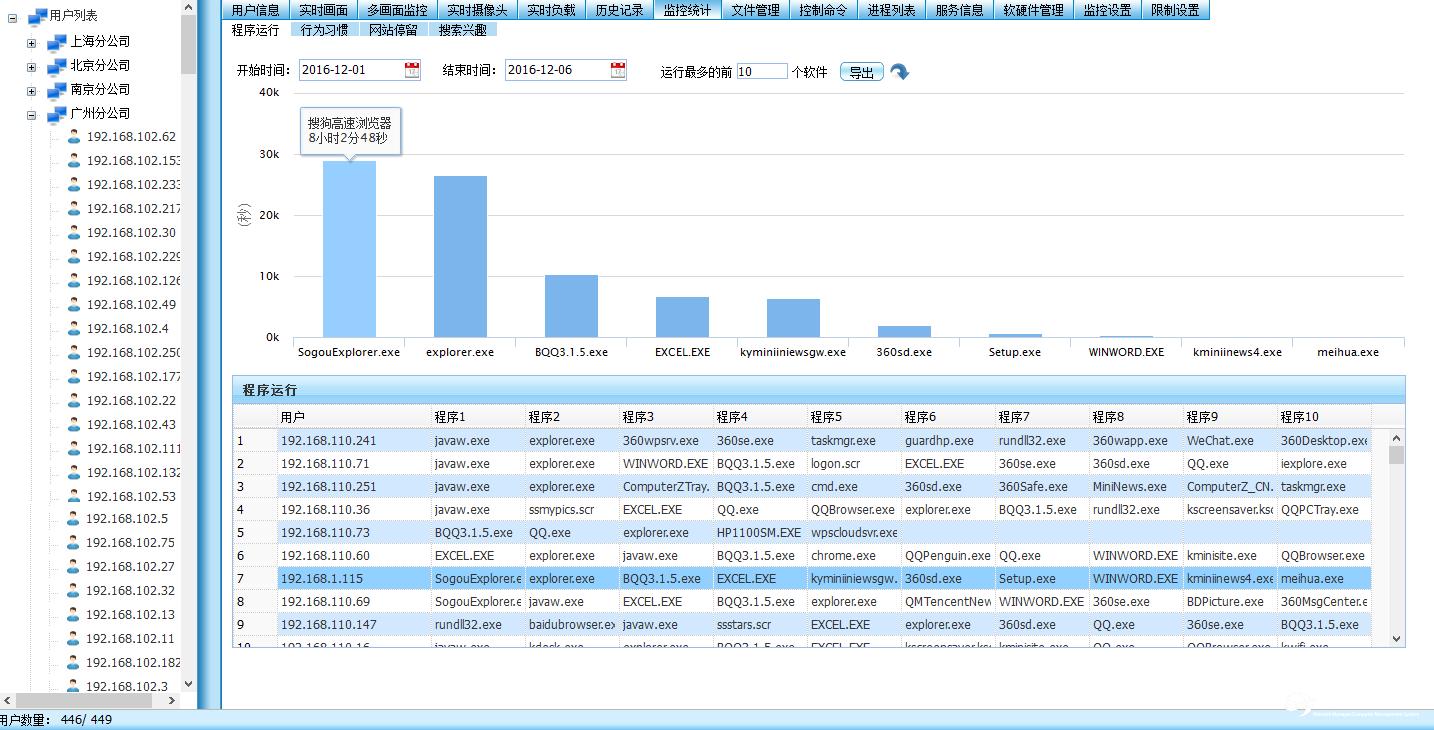 电脑监控数据统计_公司计算机管控_网管家局域网监控