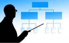 企业局域网监控软件,选择网管家