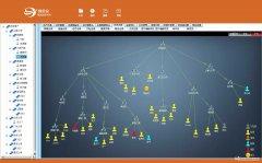哪款网管软件可以查网络拥堵