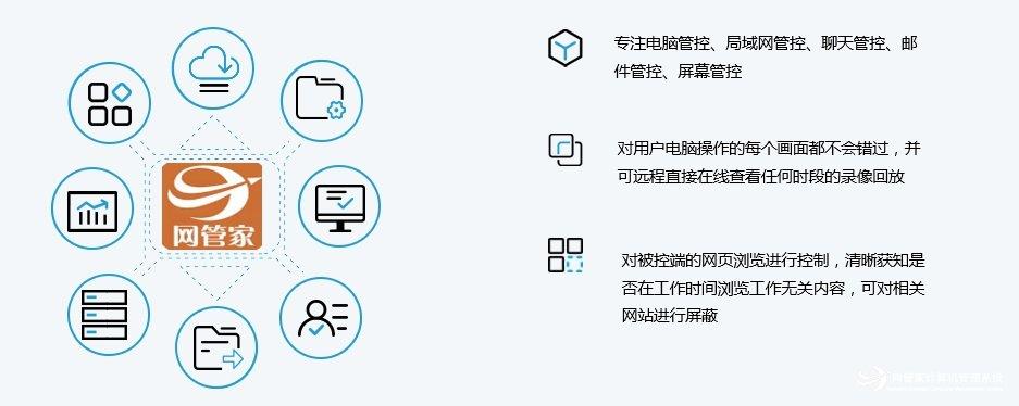 有什么好用的局域网管理软件?